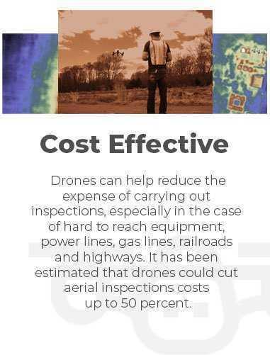 Home - Charlotte UAV   Drone and UAV Service Provider
